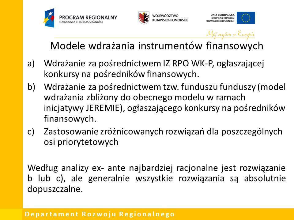 Modele wdrażania instrumentów finansowych