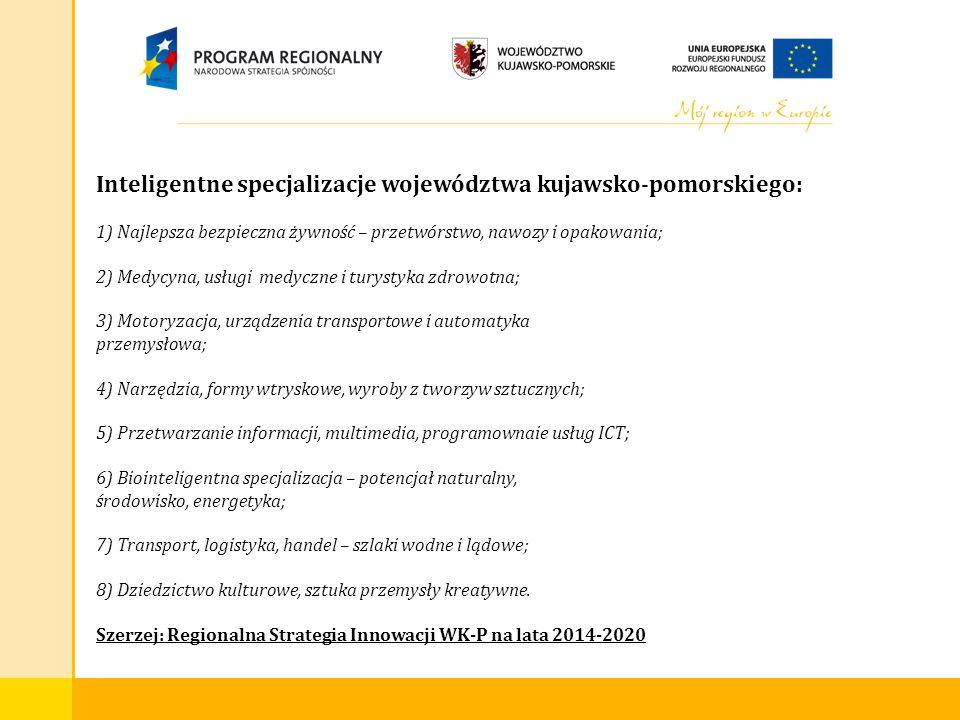 Inteligentne specjalizacje województwa kujawsko-pomorskiego: