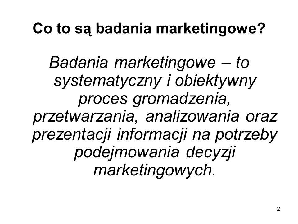 Co to są badania marketingowe