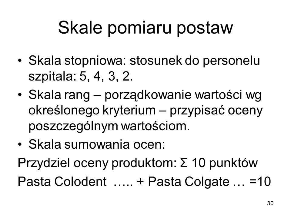 Skale pomiaru postaw Skala stopniowa: stosunek do personelu szpitala: 5, 4, 3, 2.