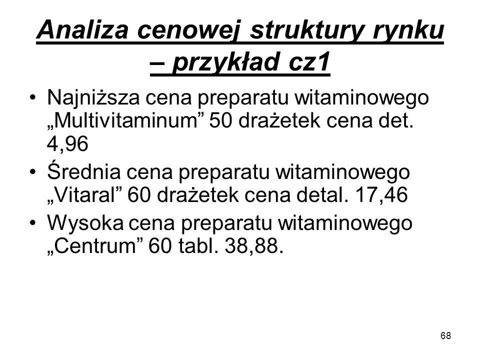 Analiza cenowej struktury rynku – przykład cz1