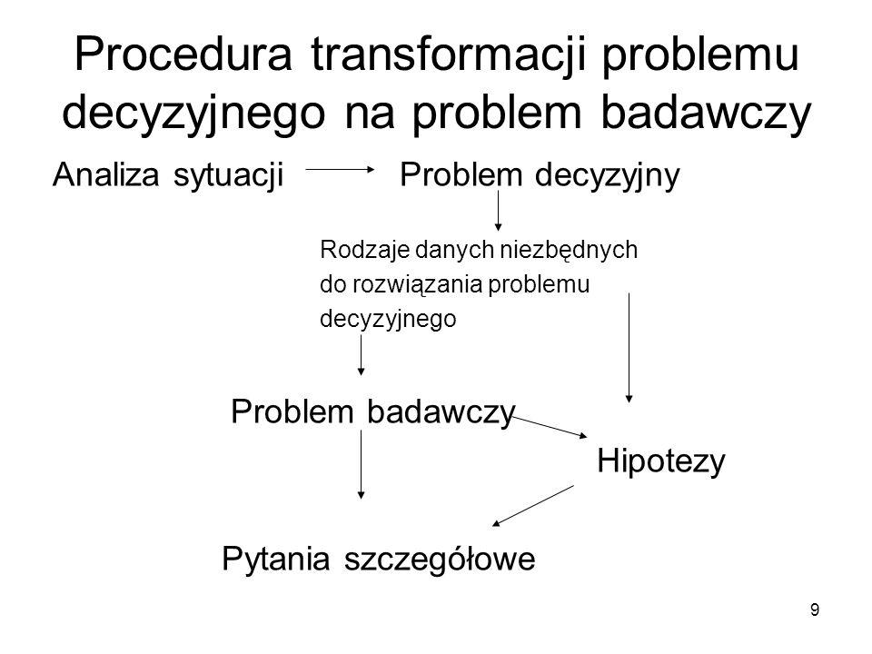 Procedura transformacji problemu decyzyjnego na problem badawczy