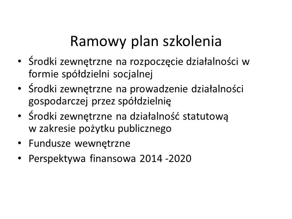 Ramowy plan szkolenia Środki zewnętrzne na rozpoczęcie działalności w formie spółdzielni socjalnej.