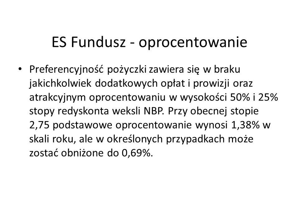 ES Fundusz - oprocentowanie