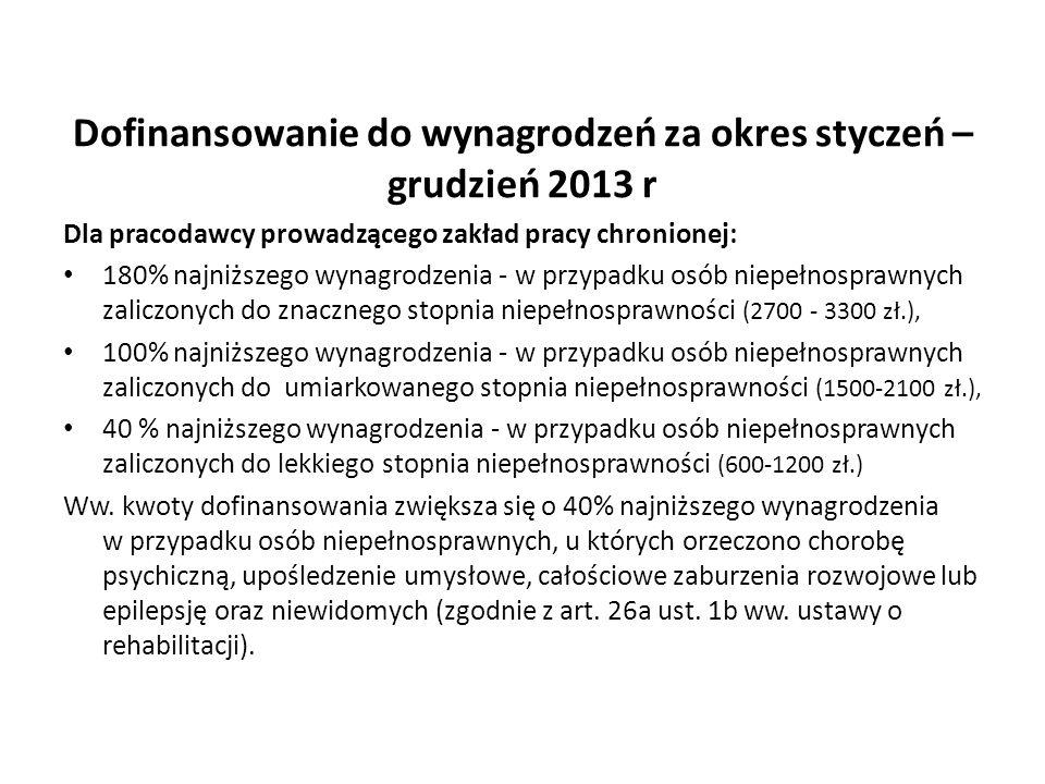 Dofinansowanie do wynagrodzeń za okres styczeń – grudzień 2013 r