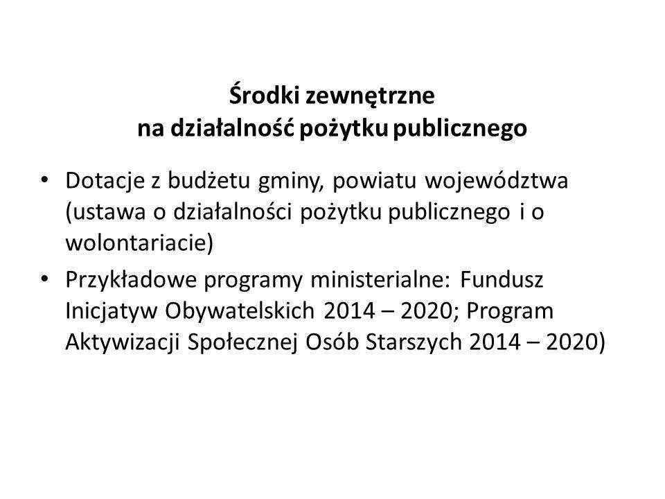 Środki zewnętrzne na działalność pożytku publicznego