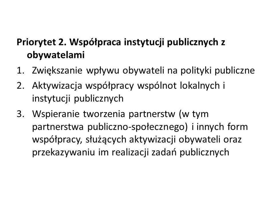 Priorytet 2. Współpraca instytucji publicznych z obywatelami