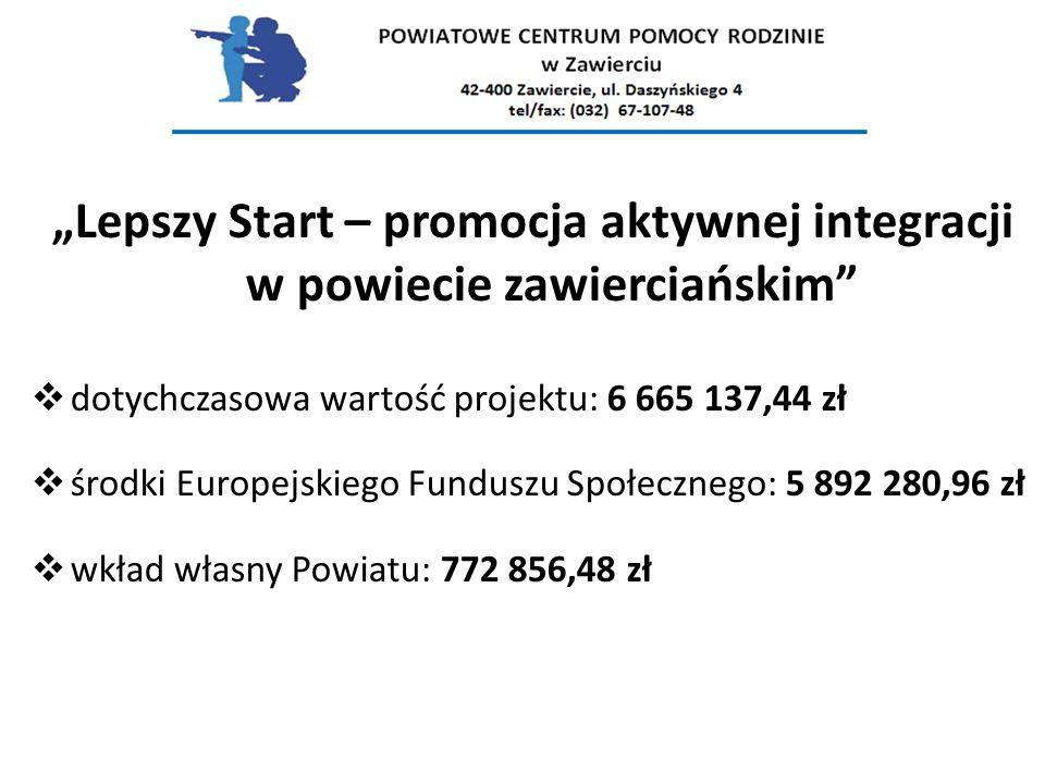 """""""Lepszy Start – promocja aktywnej integracji w powiecie zawierciańskim"""