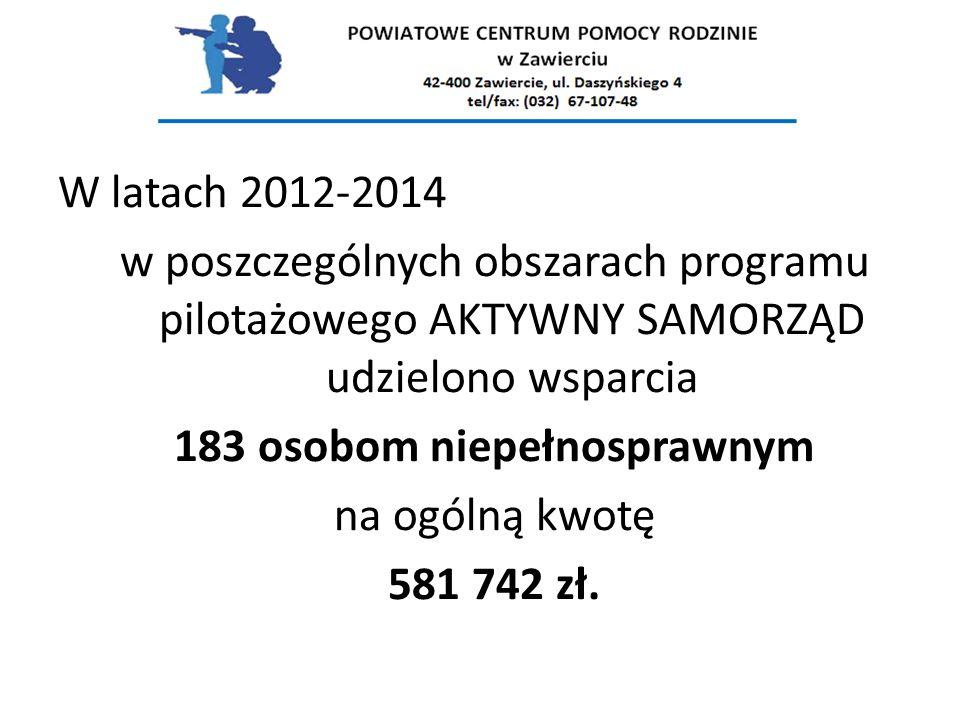 W latach 2012-2014 w poszczególnych obszarach programu pilotażowego AKTYWNY SAMORZĄD udzielono wsparcia 183 osobom niepełnosprawnym na ogólną kwotę 581 742 zł.