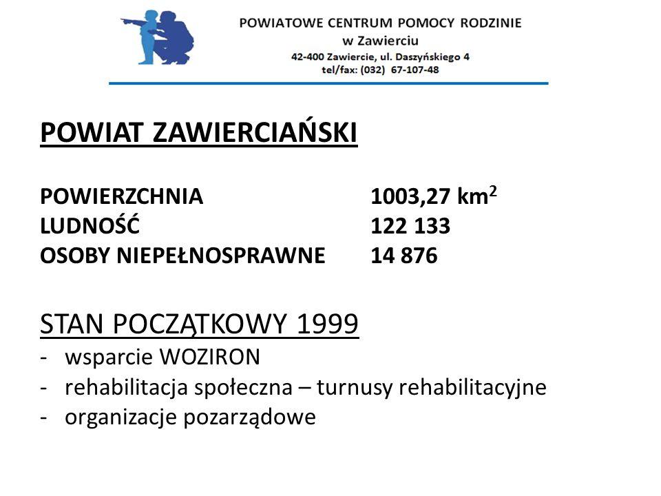 POWIAT ZAWIERCIAŃSKI STAN POCZĄTKOWY 1999 POWIERZCHNIA 1003,27 km2