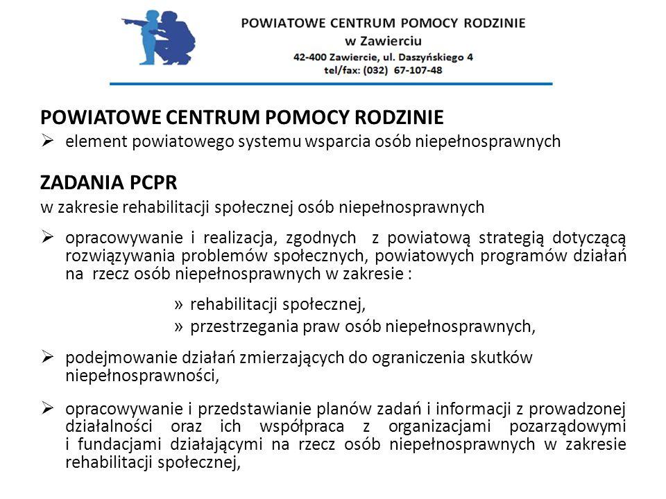 POWIATOWE CENTRUM POMOCY RODZINIE ZADANIA PCPR