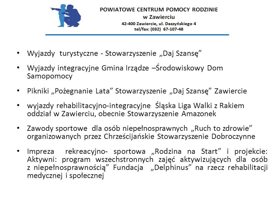 """Wyjazdy turystyczne - Stowarzyszenie """"Daj Szansę"""