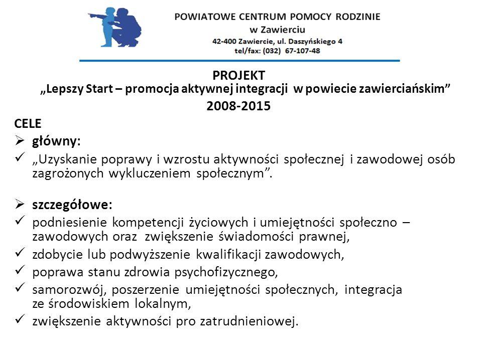 """PROJEKT """"Lepszy Start – promocja aktywnej integracji w powiecie zawierciańskim"""