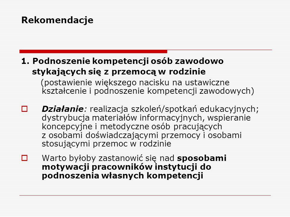 Rekomendacje 1. Podnoszenie kompetencji osób zawodowo