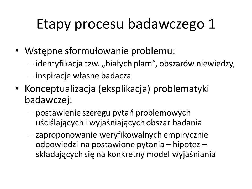 Etapy procesu badawczego 1