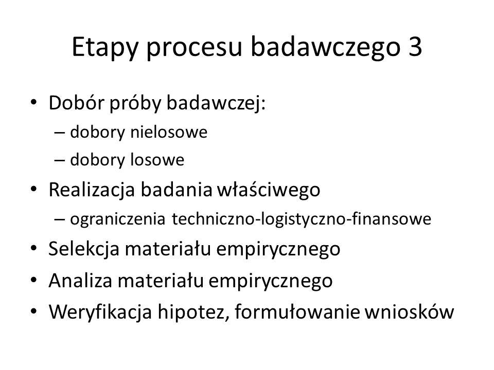Etapy procesu badawczego 3
