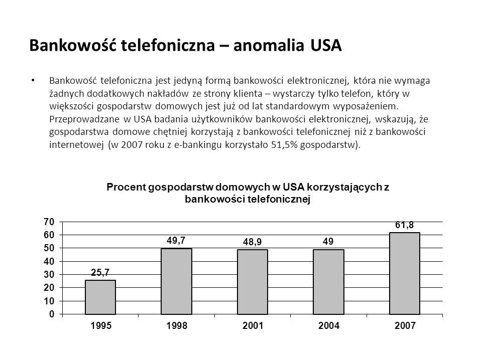 Bankowość telefoniczna – anomalia USA