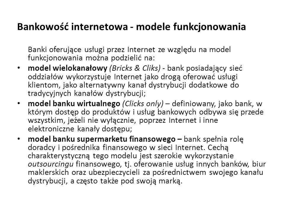 Bankowość internetowa - modele funkcjonowania