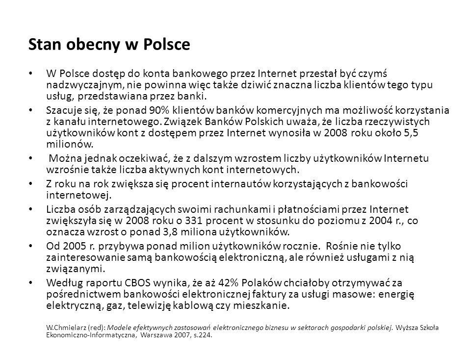 Stan obecny w Polsce