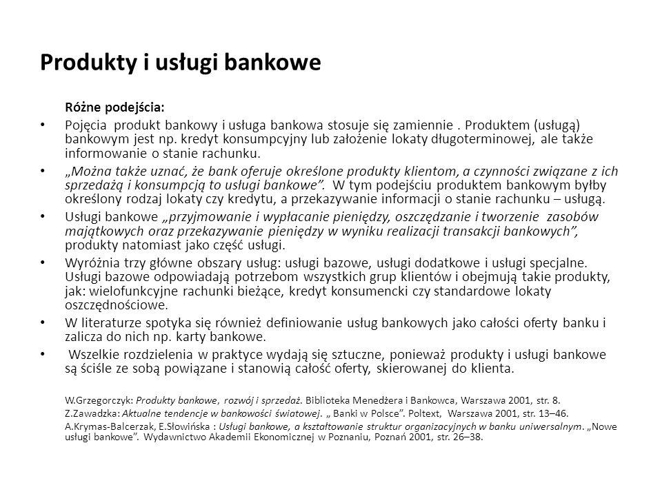 Produkty i usługi bankowe