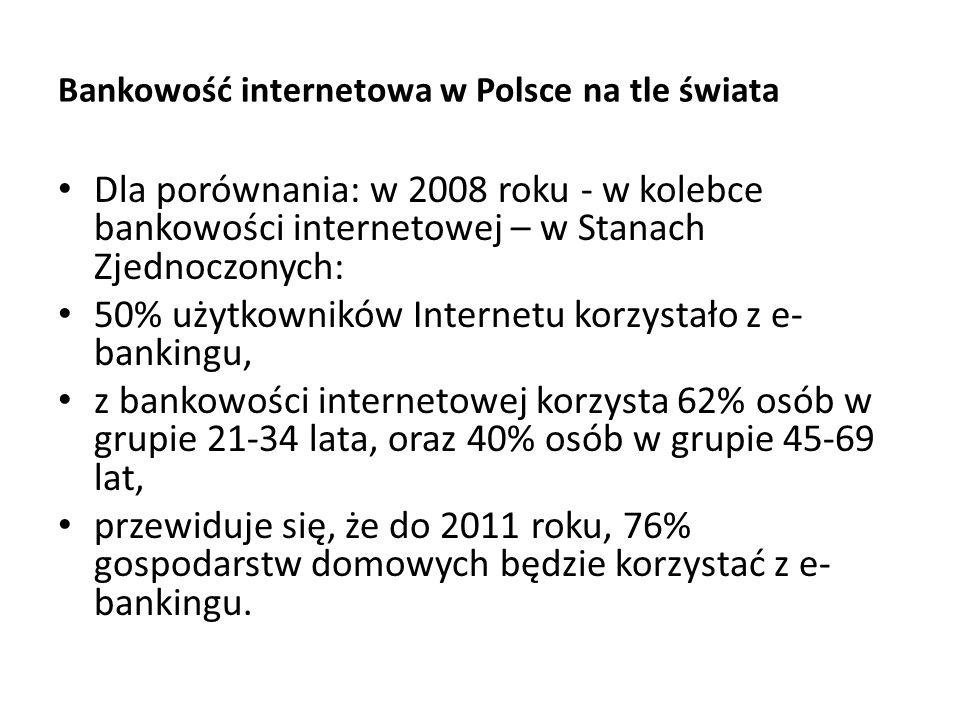 Bankowość internetowa w Polsce na tle świata