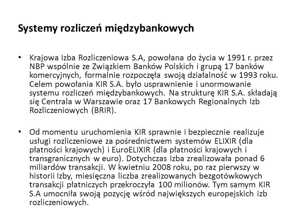 Systemy rozliczeń międzybankowych