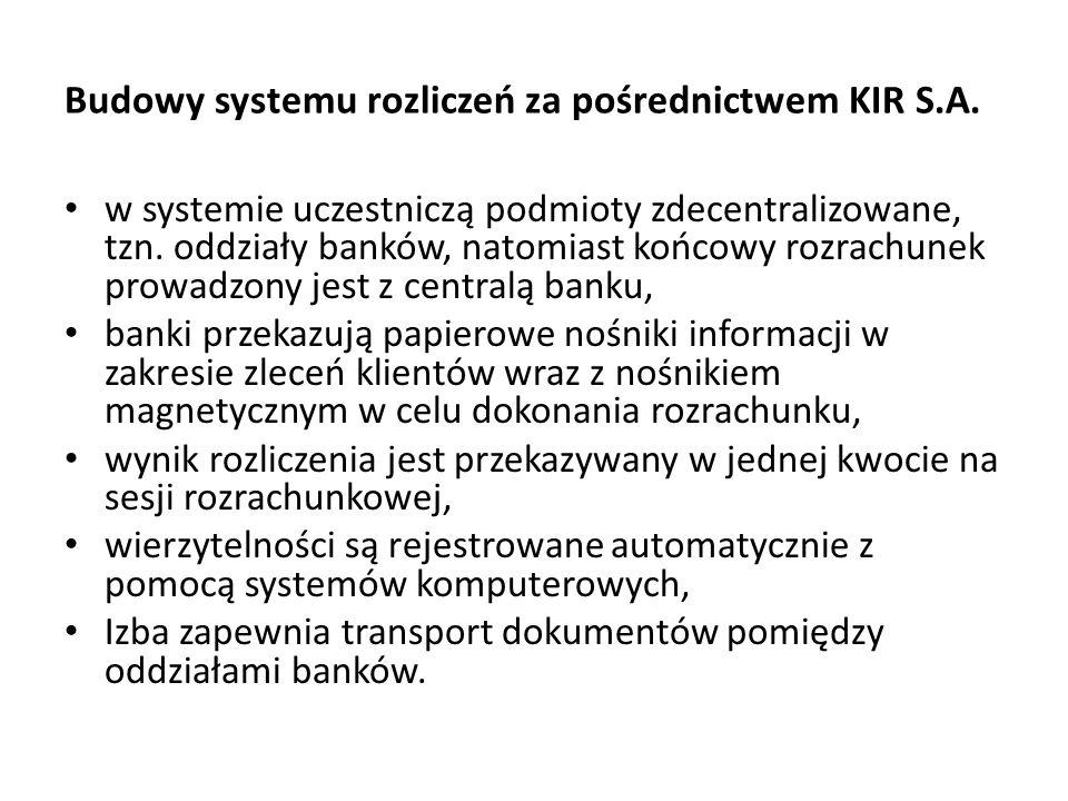 Budowy systemu rozliczeń za pośrednictwem KIR S.A.