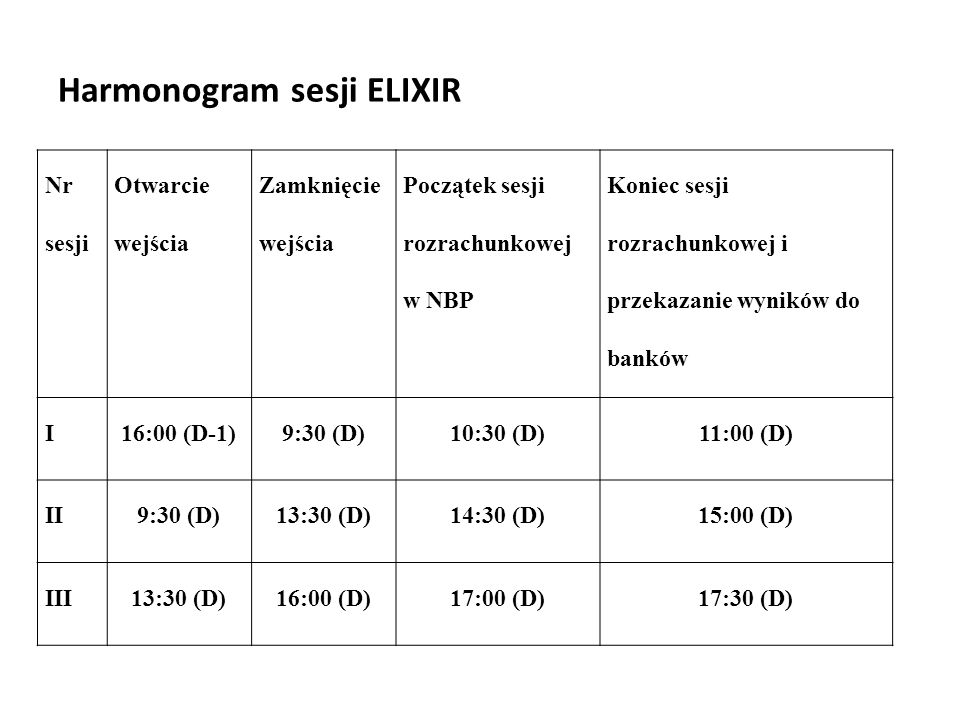 Harmonogram sesji ELIXIR