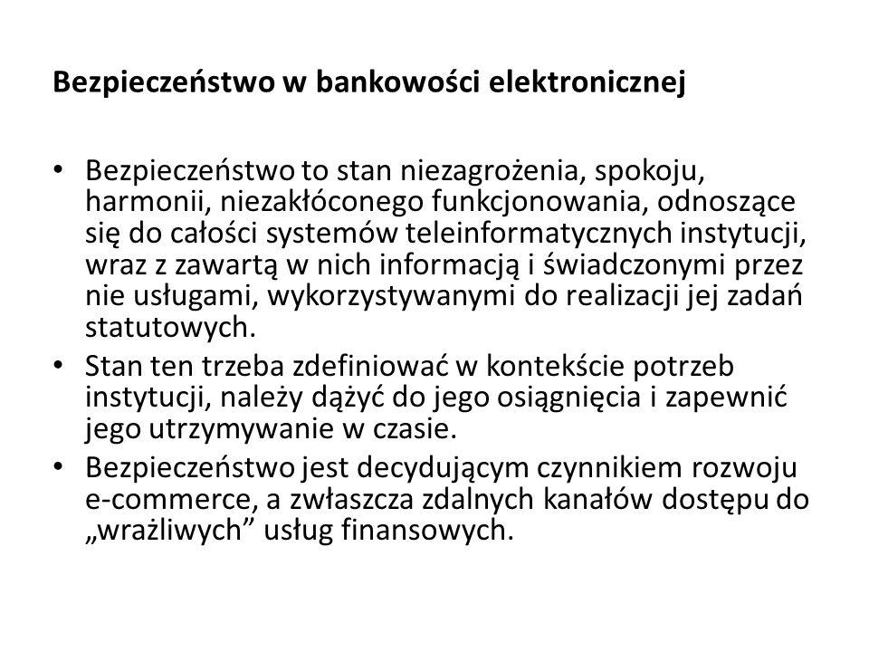 Bezpieczeństwo w bankowości elektronicznej