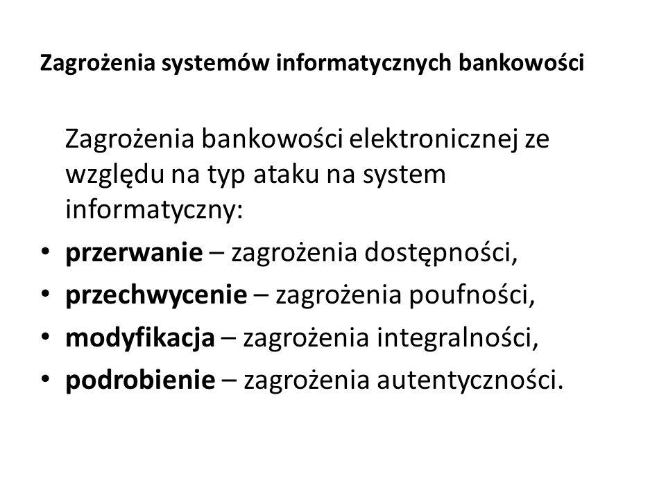 Zagrożenia systemów informatycznych bankowości