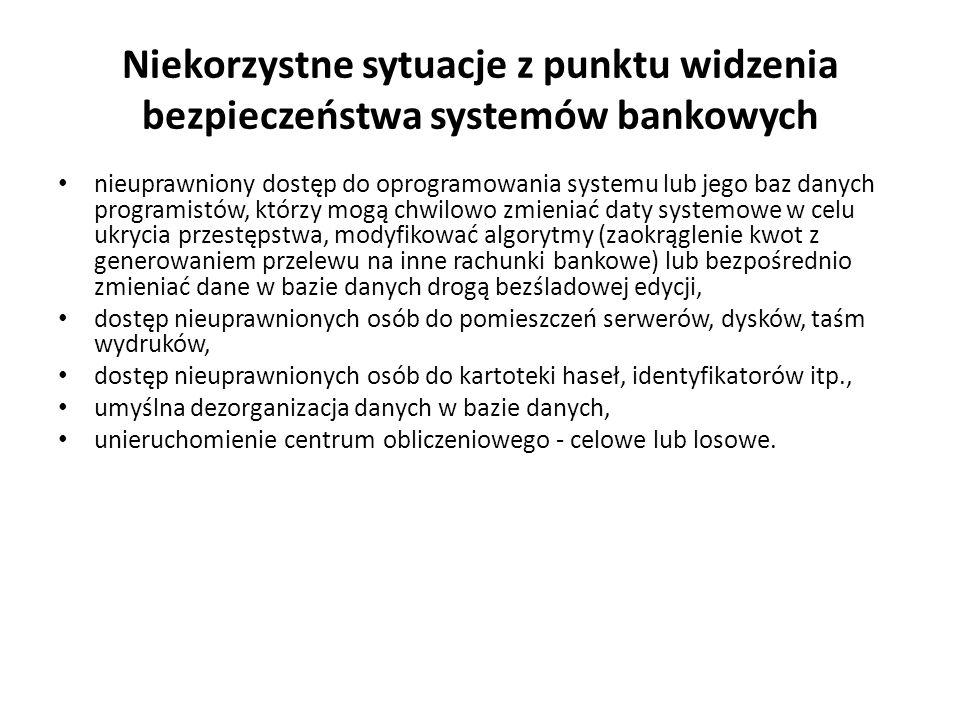Niekorzystne sytuacje z punktu widzenia bezpieczeństwa systemów bankowych