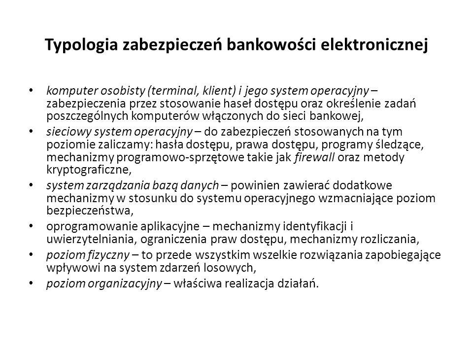 Typologia zabezpieczeń bankowości elektronicznej
