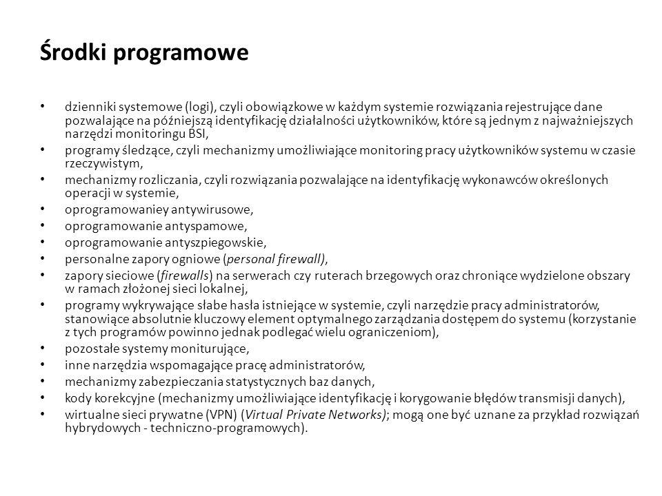 Środki programowe