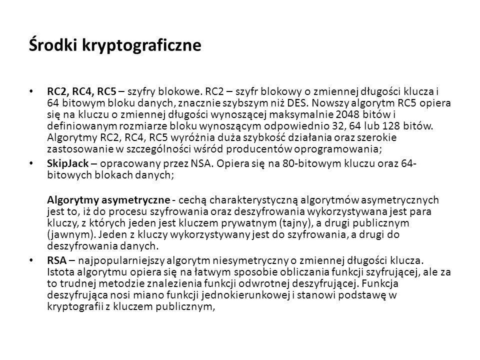 Środki kryptograficzne