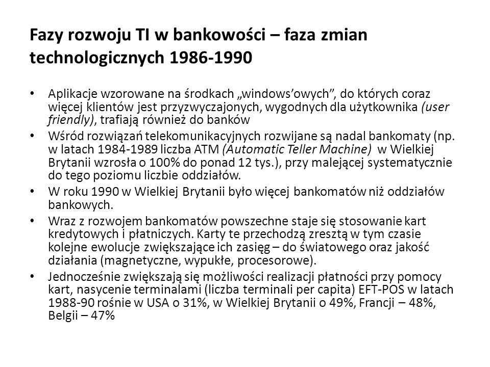 Fazy rozwoju TI w bankowości – faza zmian technologicznych 1986-1990