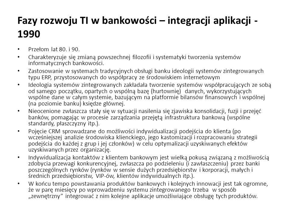 Fazy rozwoju TI w bankowości – integracji aplikacji -1990