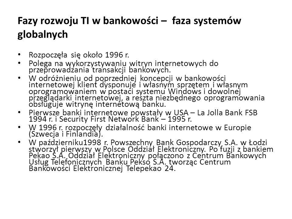 Fazy rozwoju TI w bankowości – faza systemów globalnych