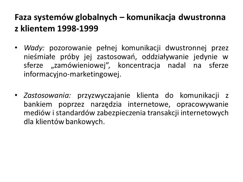 Faza systemów globalnych – komunikacja dwustronna z klientem 1998-1999