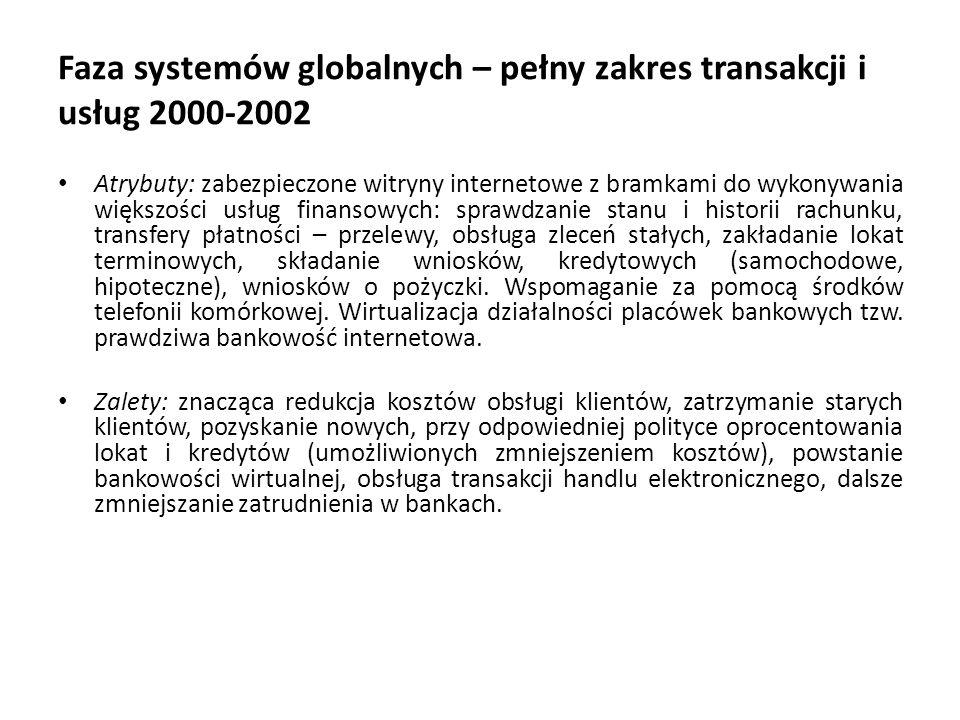 Faza systemów globalnych – pełny zakres transakcji i usług 2000-2002