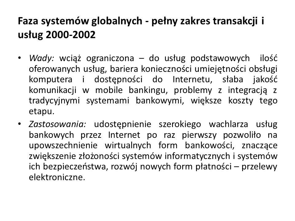 Faza systemów globalnych - pełny zakres transakcji i usług 2000-2002