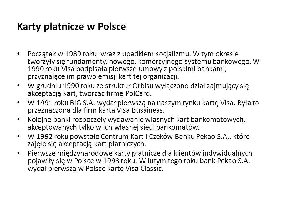 Karty płatnicze w Polsce