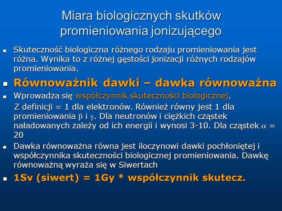 Miara biologicznych skutków promieniowania jonizującego