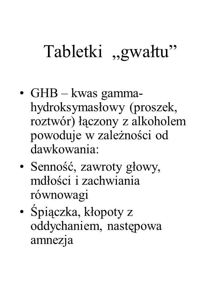 """Tabletki """"gwałtu GHB – kwas gamma- hydroksymasłowy (proszek, roztwór) łączony z alkoholem powoduje w zależności od dawkowania:"""