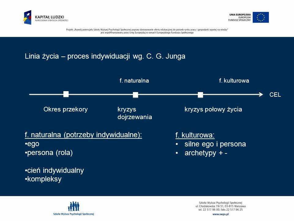 Linia życia – proces indywiduacji wg. C. G. Junga