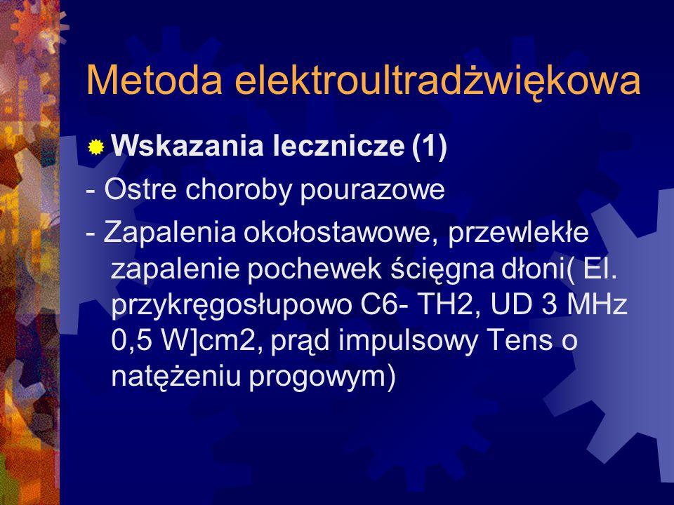 Metoda elektroultradżwiękowa
