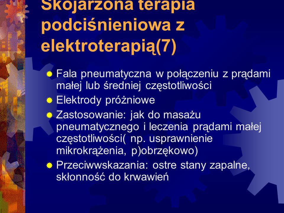 Skojarzona terapia podciśnieniowa z elektroterapią(7)