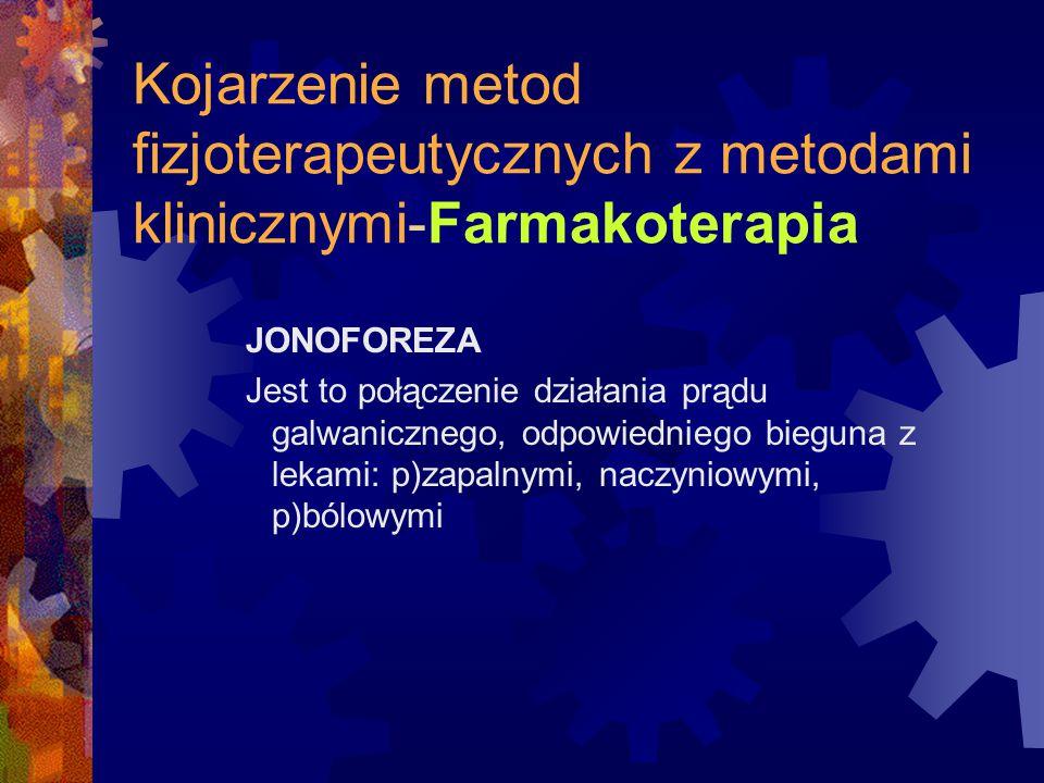 Kojarzenie metod fizjoterapeutycznych z metodami klinicznymi-Farmakoterapia