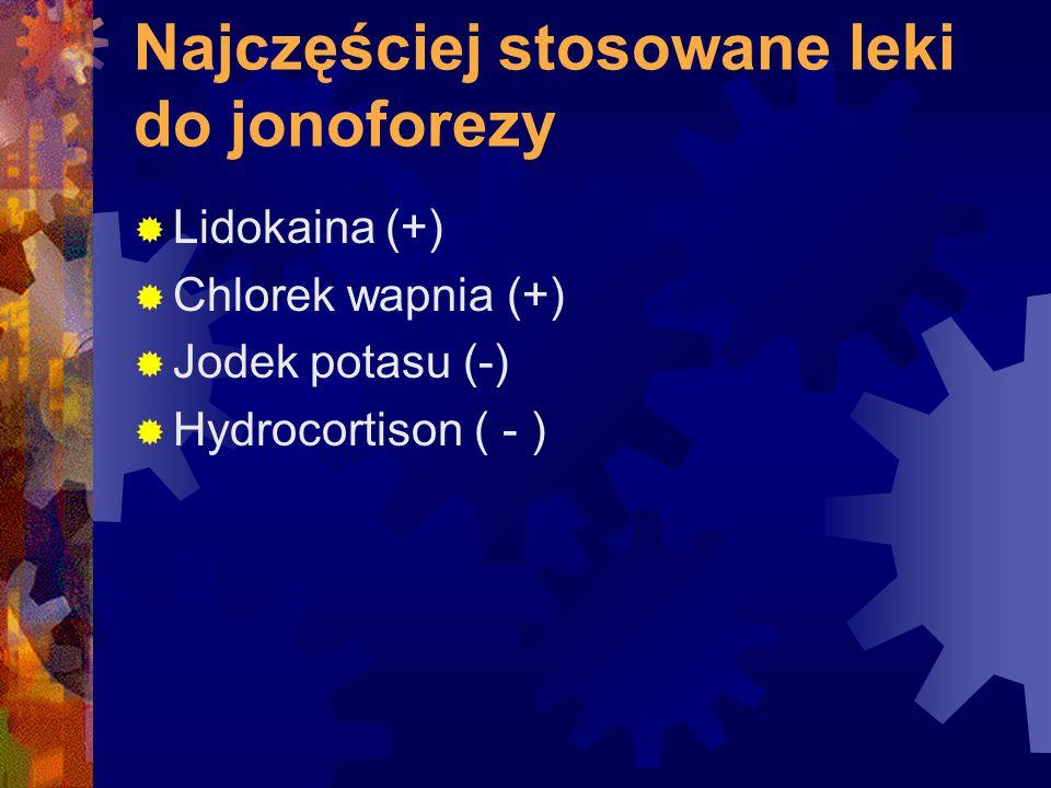 Najczęściej stosowane leki do jonoforezy