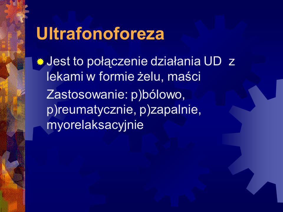 Ultrafonoforeza Jest to połączenie działania UD z lekami w formie żelu, maści.