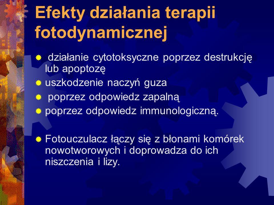 Efekty działania terapii fotodynamicznej